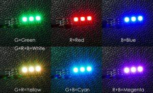 Zdjęcie przedstawiające możliwe do uzyskania kolory przy danych pozycjach przełączników wykorzystywane do oświetlenia drona wyścigowego FPV