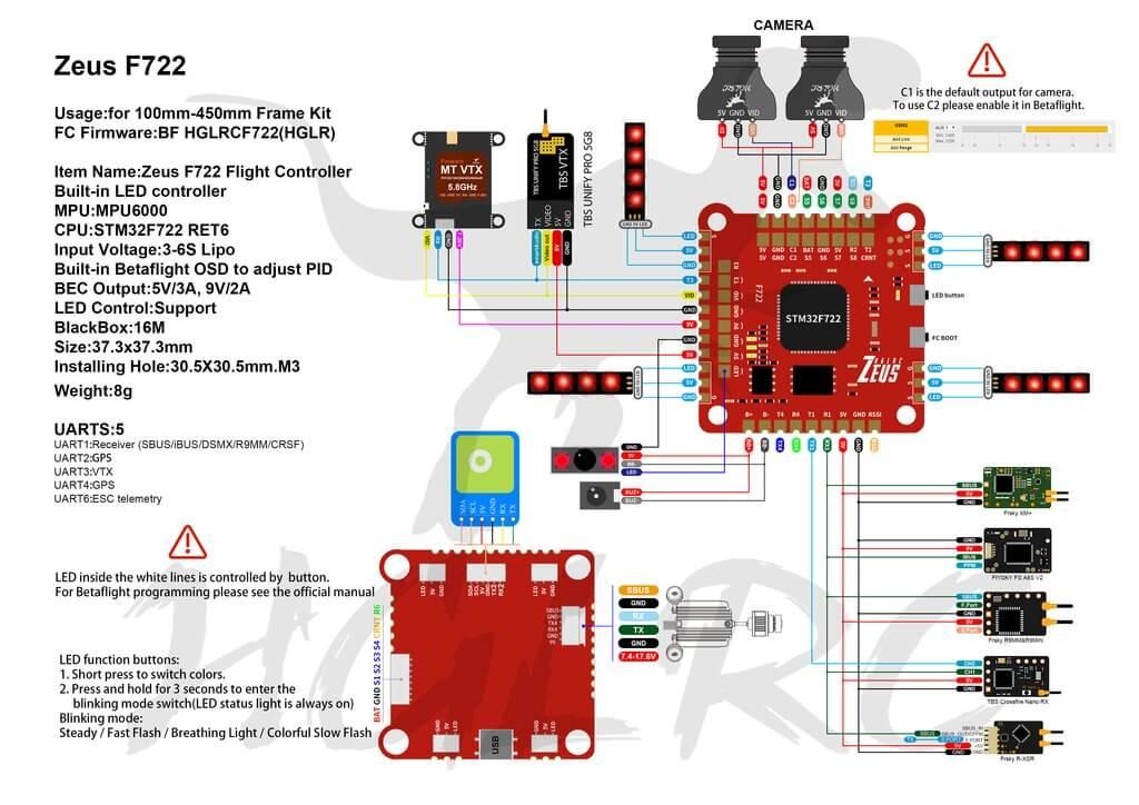 Na ilustracji mona zobaczy ja podłączyć oświetlenie LED do kontrolera lotu Zeus F722
