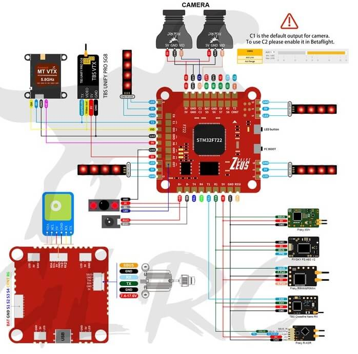 """Producent w instrukcji załączonej do kontrolera lotu zatroszczył się o przejrzysty schemat połączeń dla użytkownika, co znacząco ułatwia proces budowania maszyny, nie jest wymagane od pilota rozwiązywanie """"łamigłówek"""" co gdzie powinno zostać podłączone. Schemat połączeń w kontrolerze lotu Zeus do drona wyścigowego FPV"""