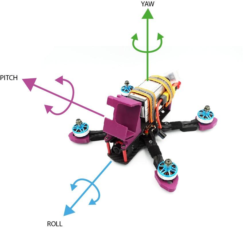 Rozkład osi w dronie wyścigowym FPV