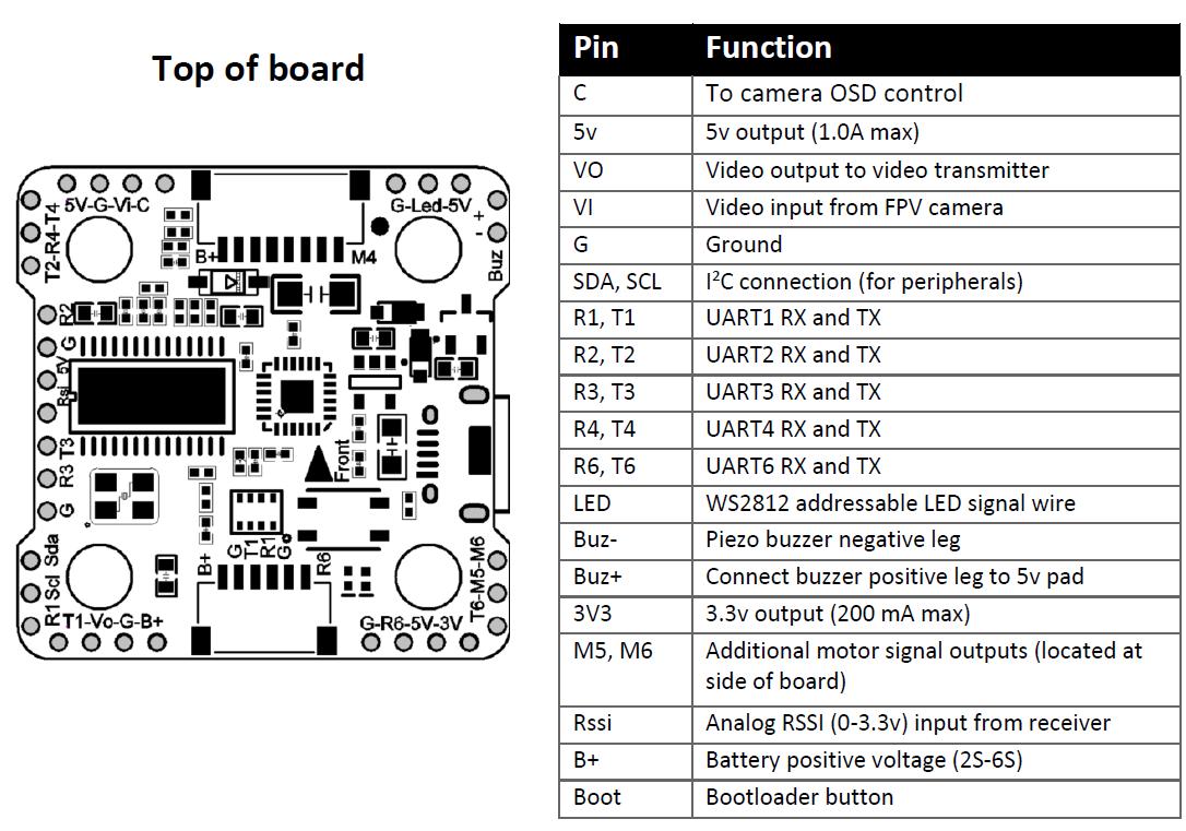 Schemat podłączenia kakute