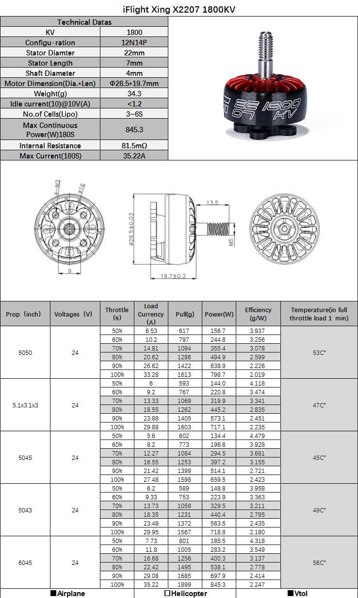 Niesamowicie efektywny silnik XING 2207 1800kV