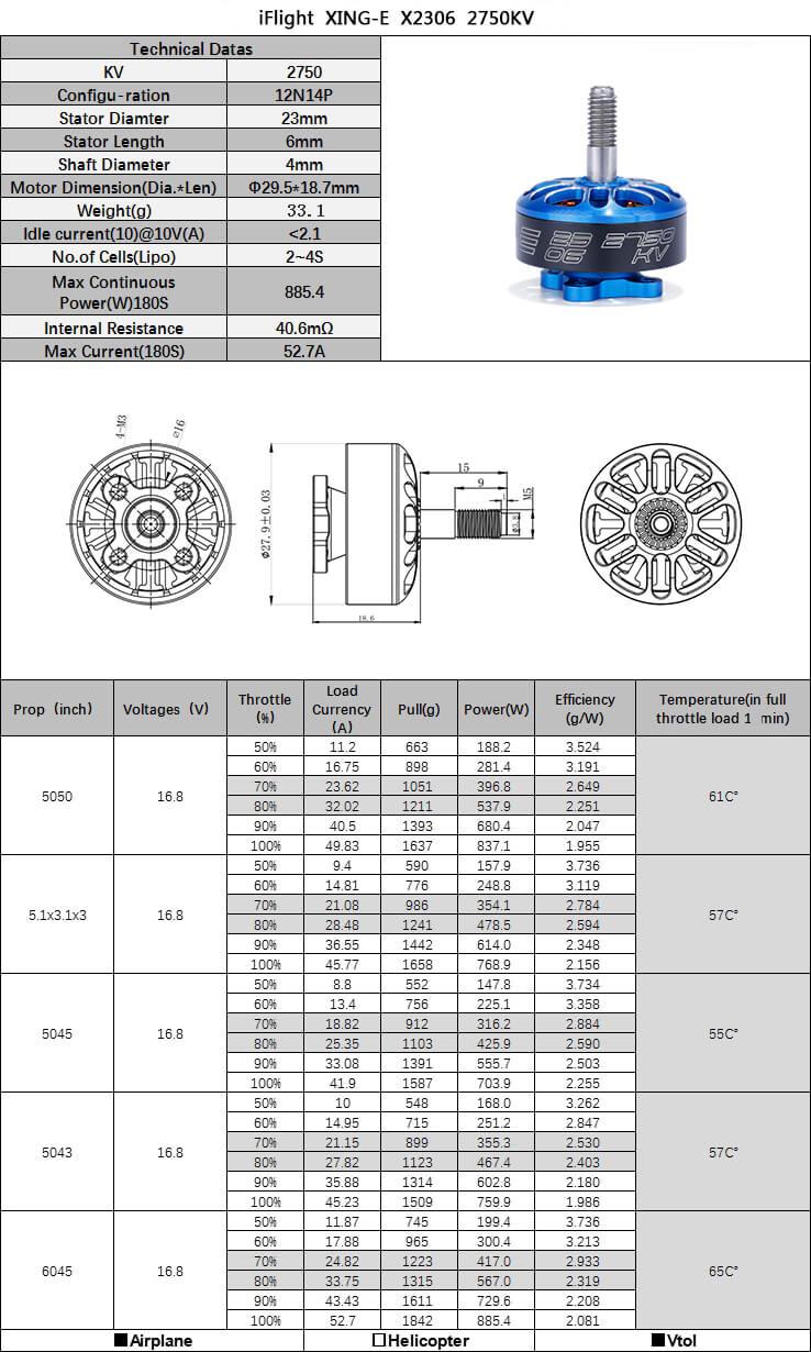 Xing-E to wysokiej jakości silniki w przystępnej cenie.