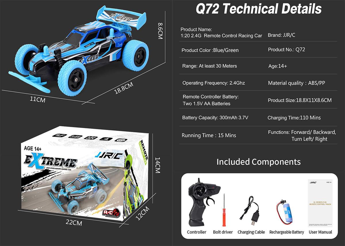 Informacje techniczne o samochodzie wyścigowym na pilota JJRC Q72