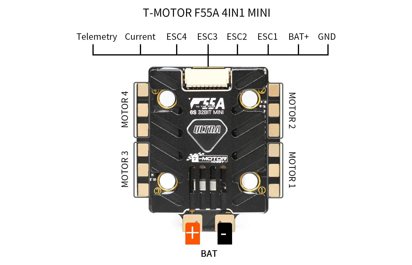 T-Motor schemat podłączenia do kontrolera lotu w dronie wyscigowym