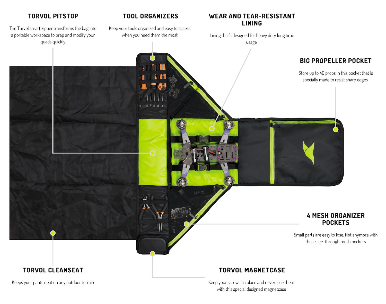 Wnętrze torby Torvol Freestyle