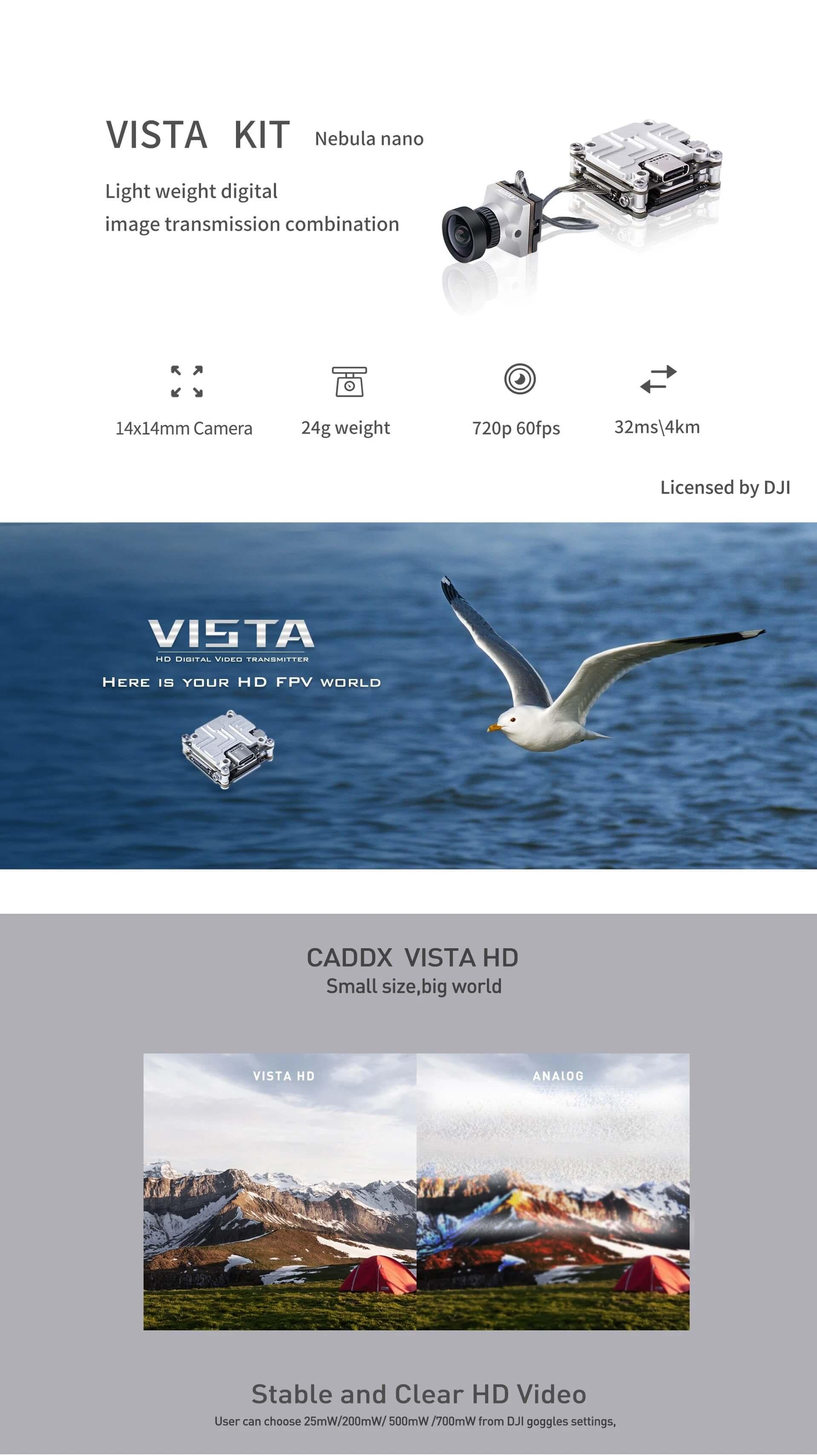 Caddx Vista Nano