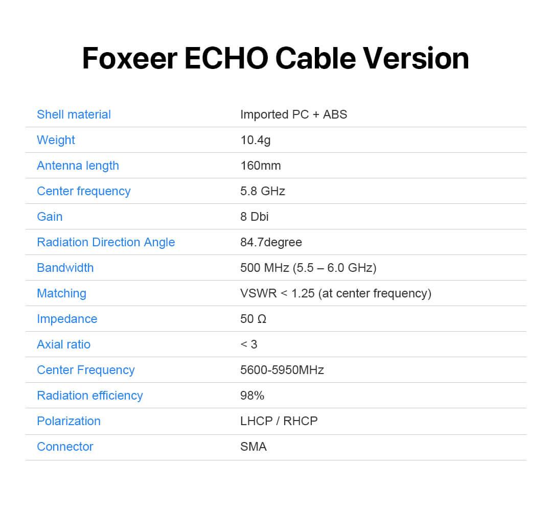 Specyfikacja anteny Foxeer Echo Patch