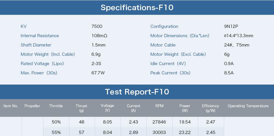 Specyfikacja F10 T-motor
