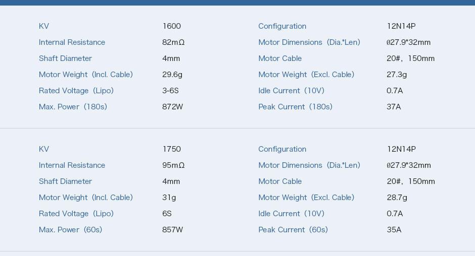 T-Motor F40 Pro II - specyfikacja 1600kV i 1750kV