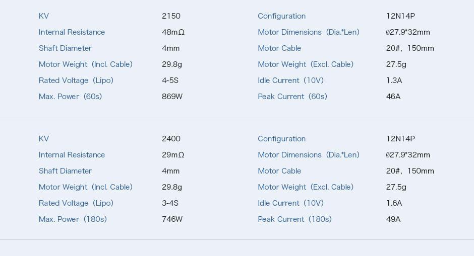 T-Motor F40 Pro II - specyfikacja dla 2400kv