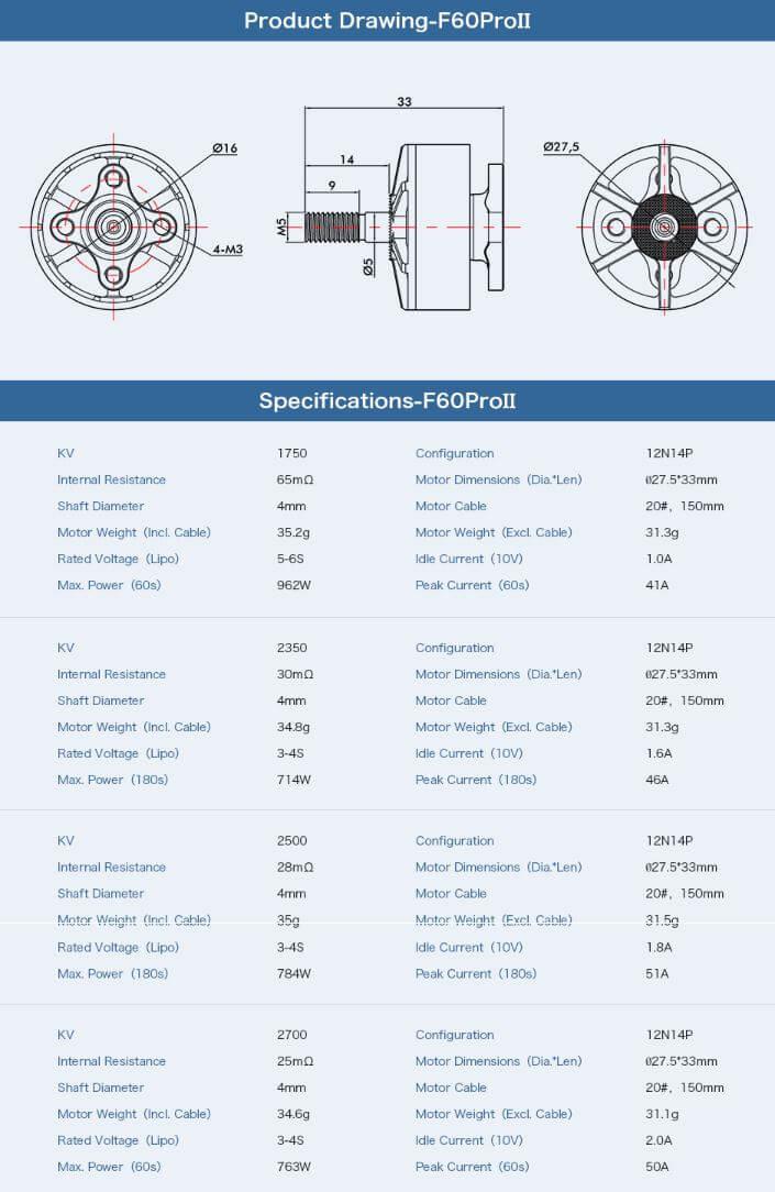 Dane techniczne i osiągi silnika F60-pro-ii